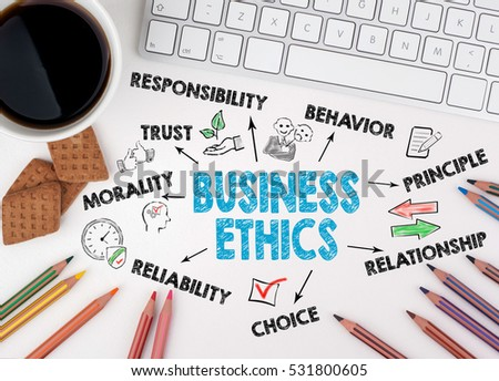 satyam computers business ethics Question- tell us what you know about satyam  satyam computers fraud  business philosophy and ethics business law.