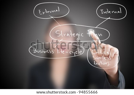 Business female pushing strategic planning on the whiteboard. - stock photo