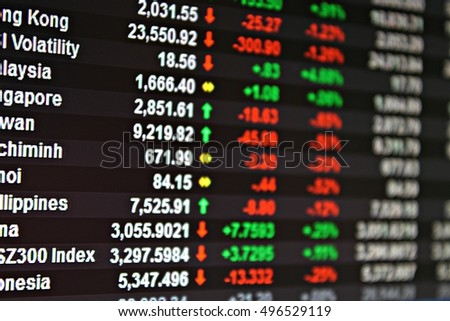 Business, finance or investment background concept : Display of Asia Pacific stock market data on monitor or chart