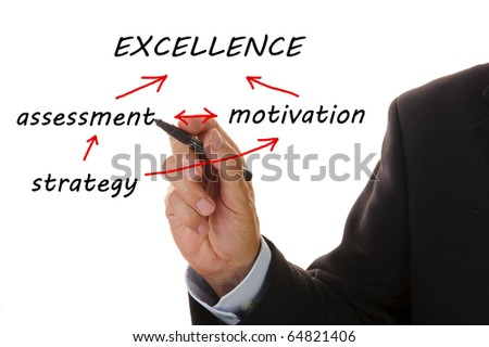 business flowchart shows the way from strategy to excellence - stock photo