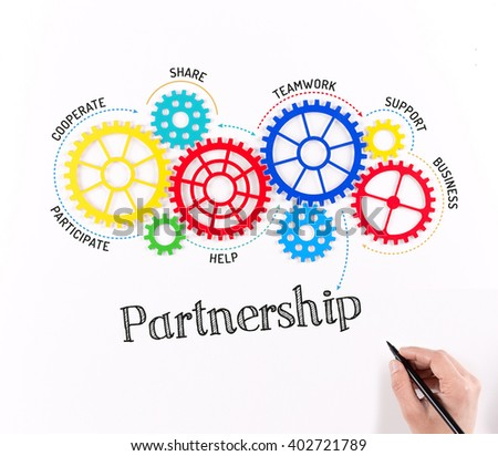 Business Gears and Partnership Mechanism - stock photo