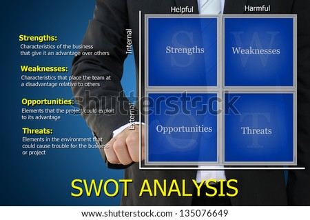 Business Hand and with SWOT Analysis Concept - stock photo