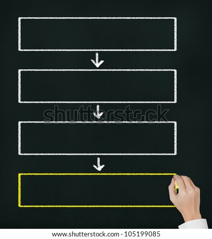 business hand drawing blank four stage strategy flowchart on chalkboard - stock photo