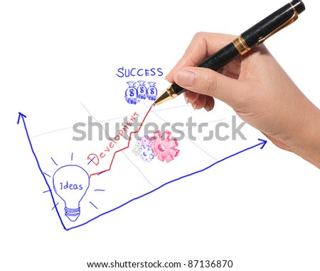 business hand draws idea for develop business to success - stock photo