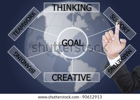 Business hand pushing plan to goal. - stock photo