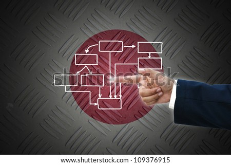 business hand selecting business icon on old Japan  flag background.