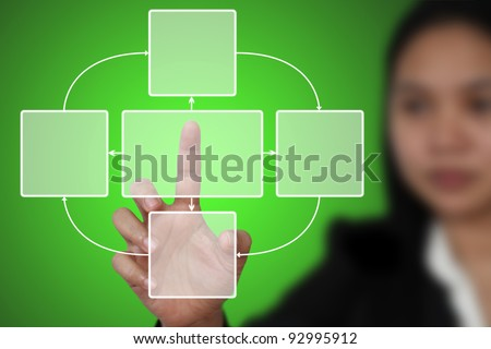 Business Hand Touch Blank 4 Stage Life Cycle Diagram for Continuous Improvement (Selective Focus at Finger) - stock photo