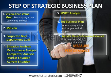 Business hand with step of strategic business plan