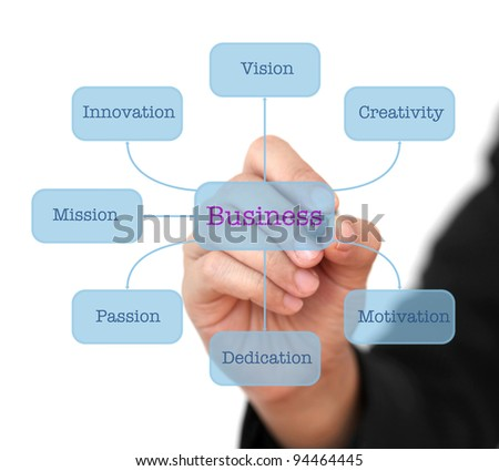 Business Hand Writing Concept of Building World Business on Technology Virtual Interface Diagram - stock photo