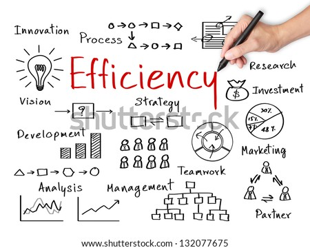 business hand writing concept of efficiency business process - stock photo