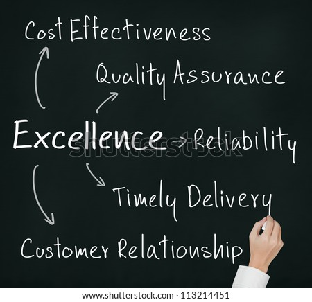 business hand writing concept of excellence cost effectiveness, quality assurance, reliability, timely delivery and customer relationship