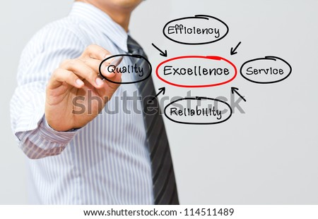 business hand writing concept of excellence quality, service, efficiency and reliability - stock photo