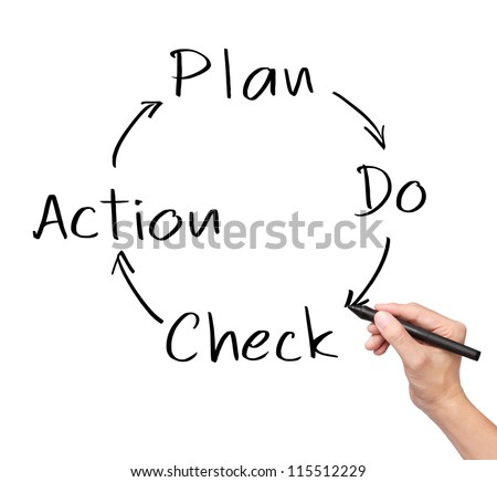 business hand writing control and continuous improvement method for business process, PDCA - plan - do - check - action - stock photo