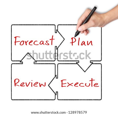 business hand writing diagram of business improvement circle forecast - plan - review - execute - stock photo