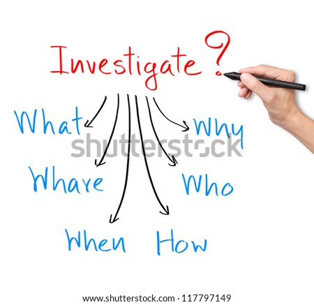 business hand writing investigating question what, where, why, when, who, and how - stock photo