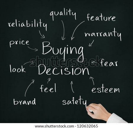 business hand writing marketing concept of  buying decision