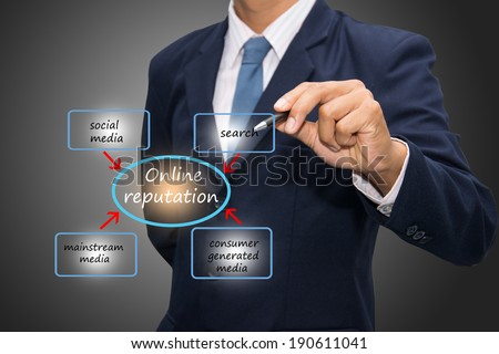 Business hand writing Online reputation  - stock photo