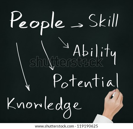 business hand writing people management concept skill - ability -  potential - knowledge