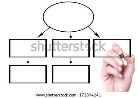 Business hand writing process flowchart diagram  - stock photo