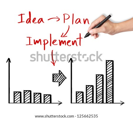 business hand writing process of idea - plan - implement earn more revenue - stock photo