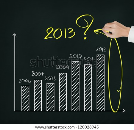 business hand writing question about 2013 on graph - stock photo
