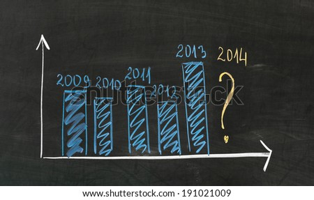 Business hand writing question about year 2014 on graph - stock photo