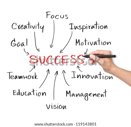 business hand writing success concept - stock photo