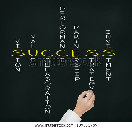 business hand writing success concept by crossword of vision - value - performance - collaboration - partnership - strategy - investment - stock photo