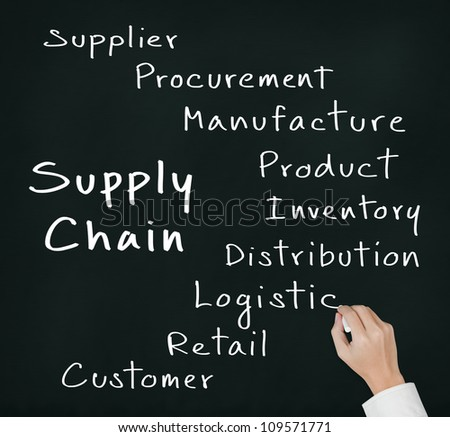business hand writing supply chain management concept by flow from supplier to customer - stock photo