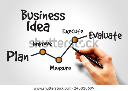 Business Idea timeline plan concept - stock photo