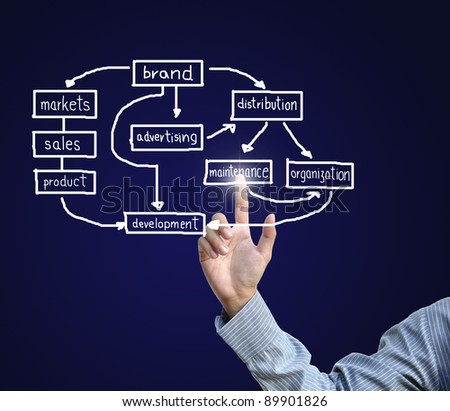 business idea with business people. - stock photo
