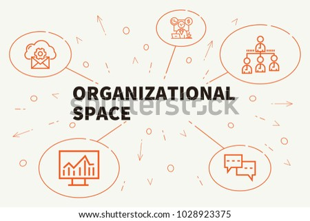 organizational change concept Organizational vision, mission, strategy and change management models/approaches to implement change management programme kurt lewin's change management model: the planned approach to organizational change.