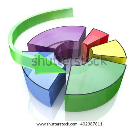Business improvement concept. Pie chart. Finance 3d growth graph.3D Illustration - stock photo