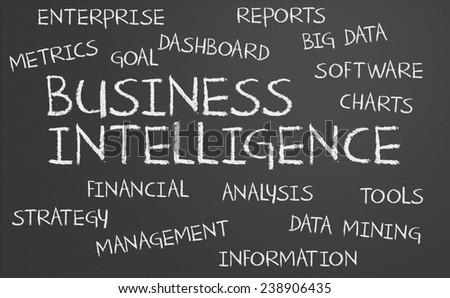 Business Intelligence word cloud written on a chalkboard - stock photo