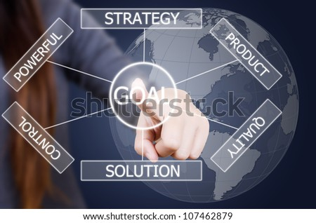 Business lady pushing plan to goal. - stock photo