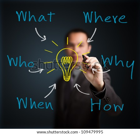 business man analyzing problem and find solution by writing question what, where, when, why, who and how - stock photo