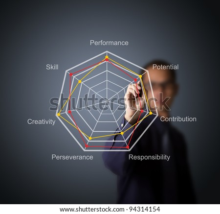 business man compare  evaluation score on radar chart - stock photo