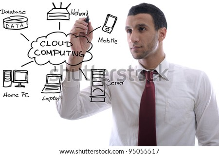 business man draw cloud computing chart on glass  isolated over  white background  in studio