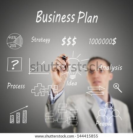 Glass business plan