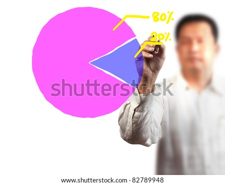 business man drawing a pie graph
