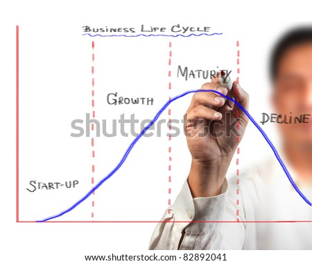 Business man drawing Business life cycle diagram - stock photo