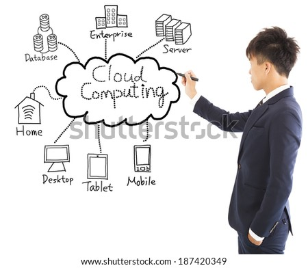 business man drawing cloud computing chart - stock photo
