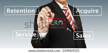 Business man drawing CRM diagram - stock photo