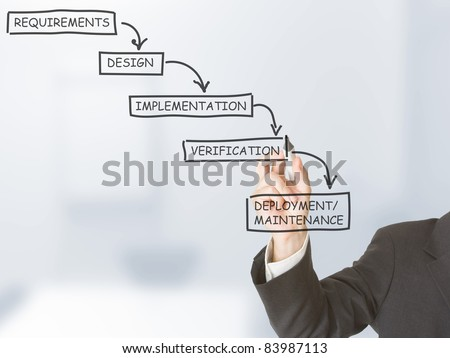 Business man drawing flowchart of the waterfall model - stock photo
