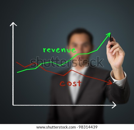 business man drawing graph of revenue compare with cost