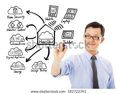 Business man drawing home cloud technology concept
