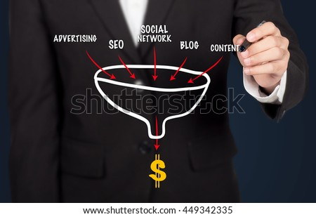 business man drawing Website Marketing concept with white chalk on blackboard. - stock photo