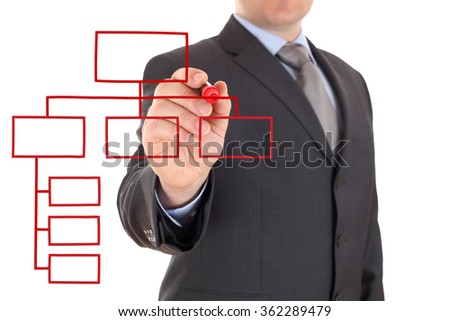 business man hand drawing flow chart, isolated on white. - stock photo