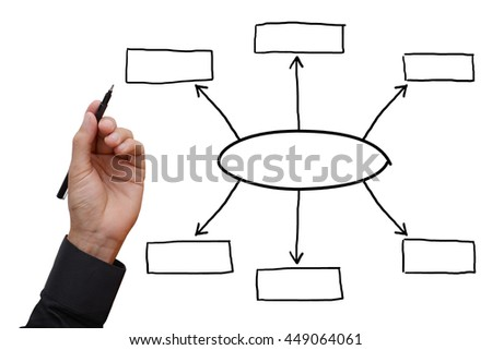 Business man hand holding black pen writing and sketching business planning and idea, connecting to six rectangle, empty space for your text, design, or copyspace.  - stock photo