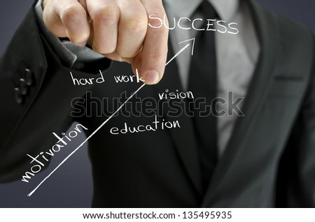 Business man holding virtual arrow of success and pulling it upwards. Arrow representing steps of  successful person.